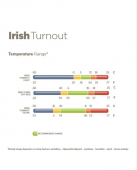 Bucas Irish Turnout Light/50grs Highneck