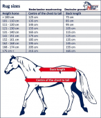 Harry's Horse Staldeken Highliner Combo 200